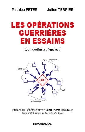 Les operations guerrieres en essaims