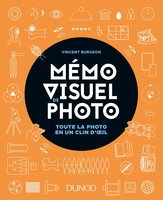 Mémo visuel de photo