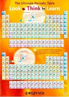 The Ultimate Periodic Table - Look - Think - Learn