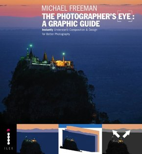 The photographer's eye: a graphic guide /anglais