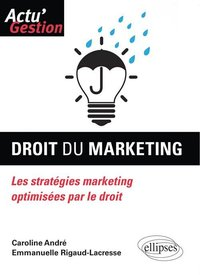 Droit du marketing