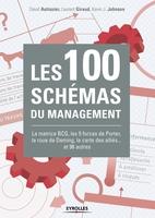 D.Autissier, L.Giraud, K.Johnson - Les 100 schémas du management