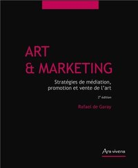 Art et marketing