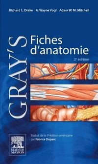 Gray's - Fiches d'anatomie