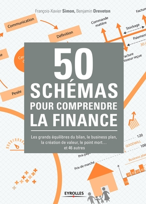 F.-X.Simon- 50 schémas pour comprendre la finance