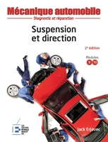 Suspension et direction