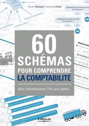 X.Durand, F.Ferré- 60 schémas pour comprendre la comptabilité