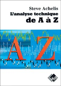 L'analyse technique de A à Z