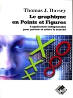 Le graphique en Points et Figures