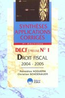 Synthèses applications corrigés