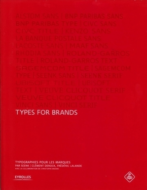 Types for brands