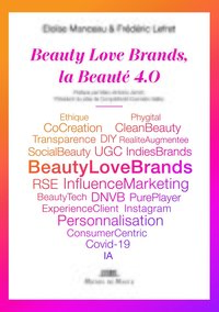The beauty love brands