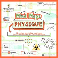 Mind maps Physique