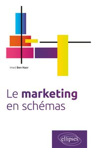 Le marketing en schémas