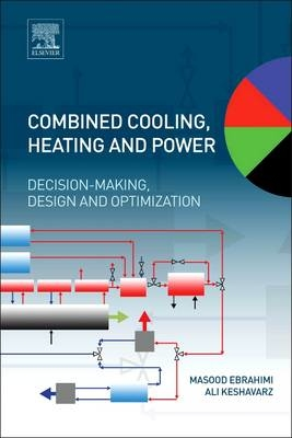 Combined cooling, heating and power  decision-making, design and optimization